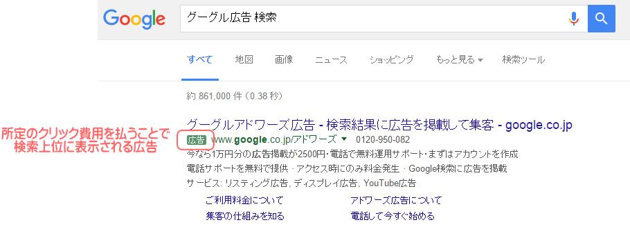 グーグルアドワーズ広告の検索結果